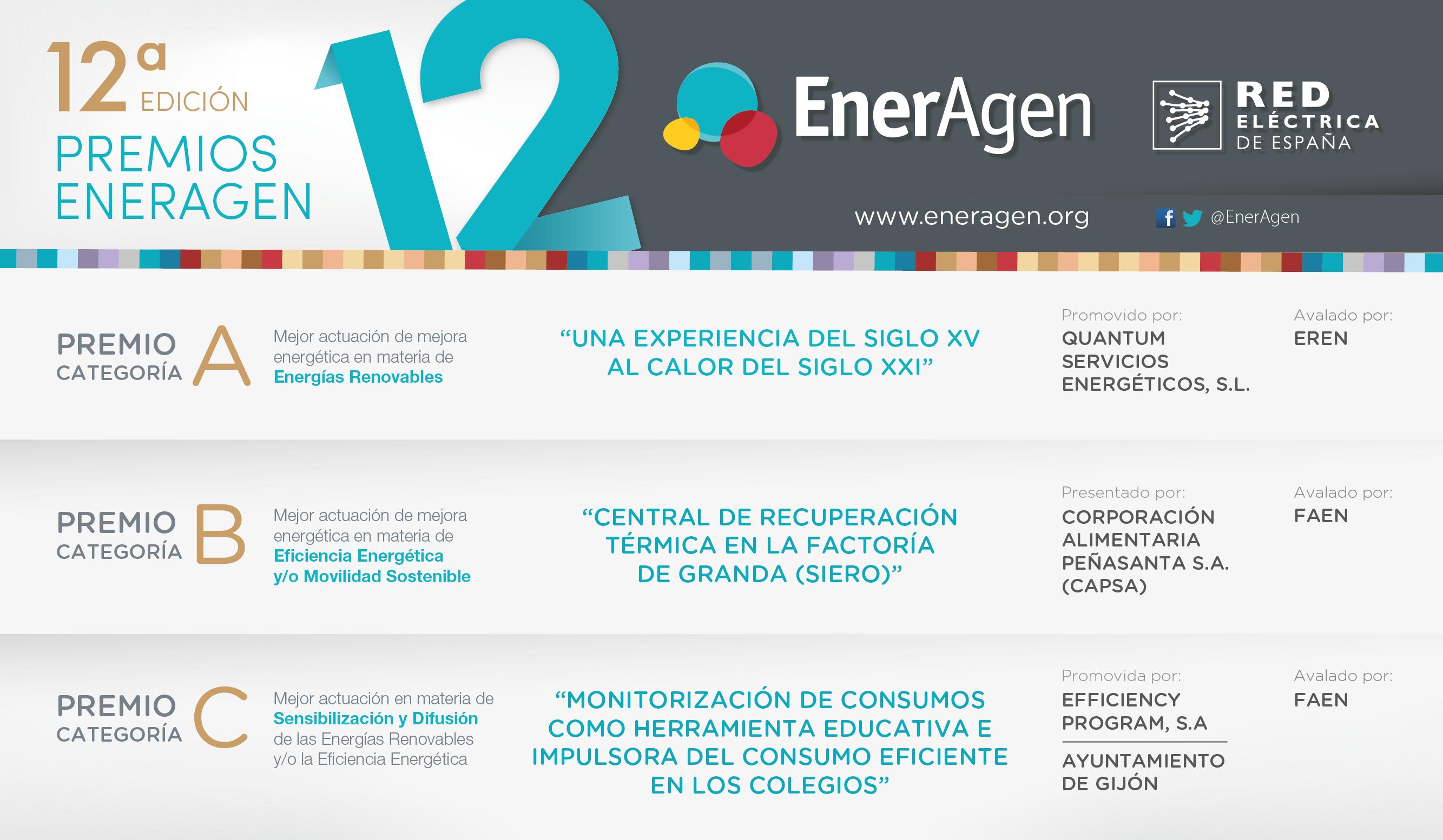 Galardonados con los Premios EnerAgen